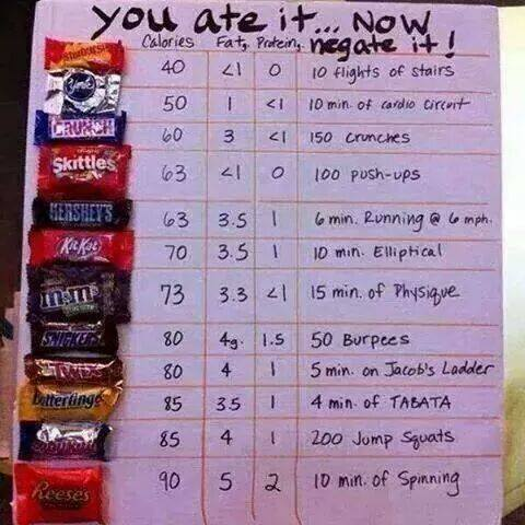 Halloween Weight Loss How To