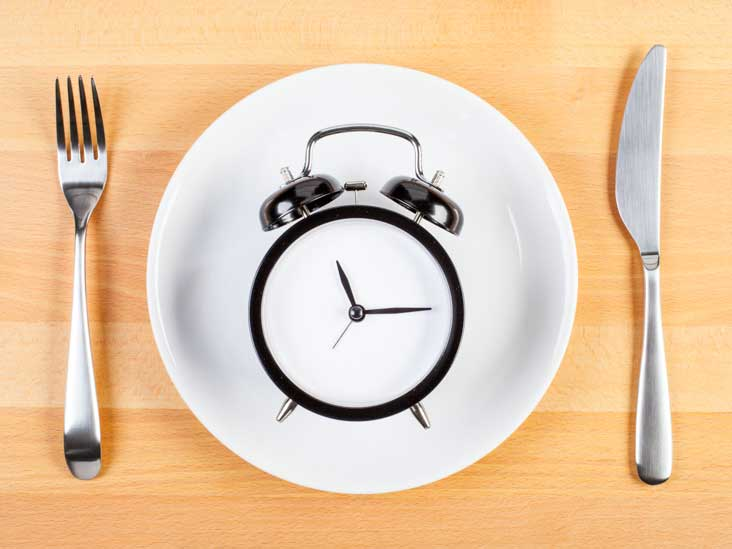Intermittent Fasting: Bust or Must?