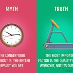 Gym Myths | Greeley Gyms